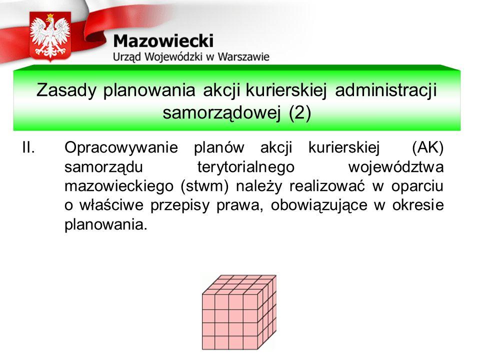 Zasady planowania akcji kurierskiej administracji samorządowej (2)