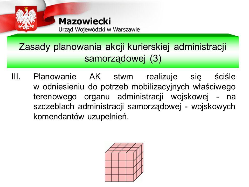Zasady planowania akcji kurierskiej administracji samorządowej (3)