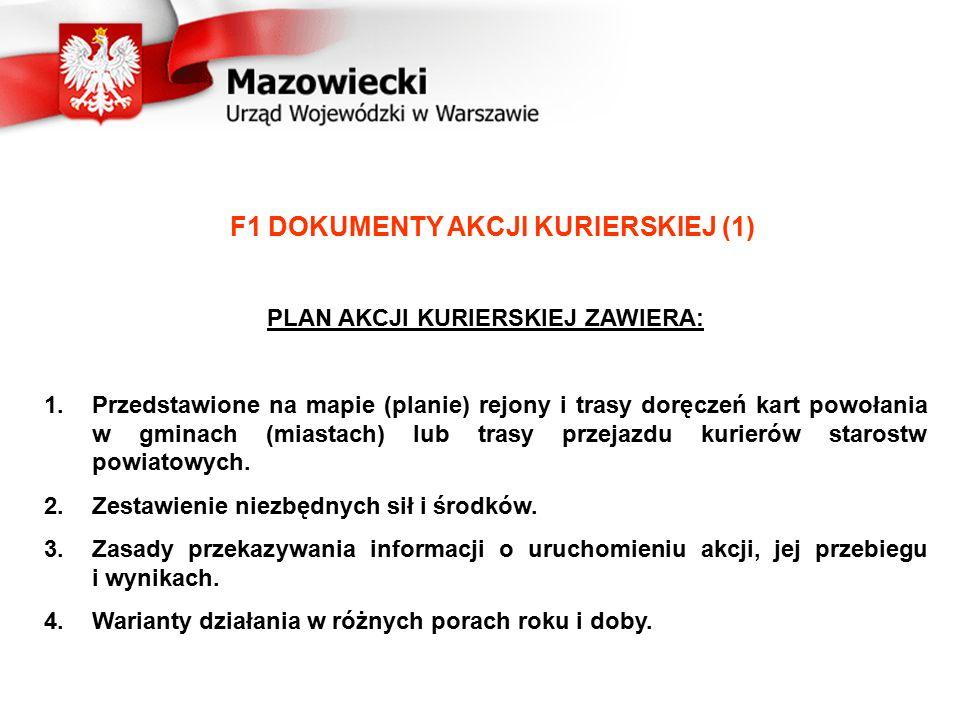 F1 DOKUMENTY AKCJI KURIERSKIEJ (1) PLAN AKCJI KURIERSKIEJ ZAWIERA: