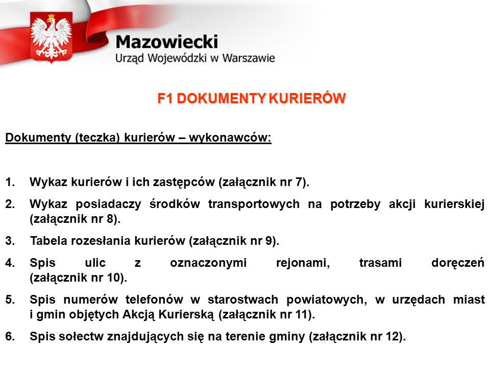 F1 DOKUMENTY KURIERÓW Dokumenty (teczka) kurierów – wykonawców: