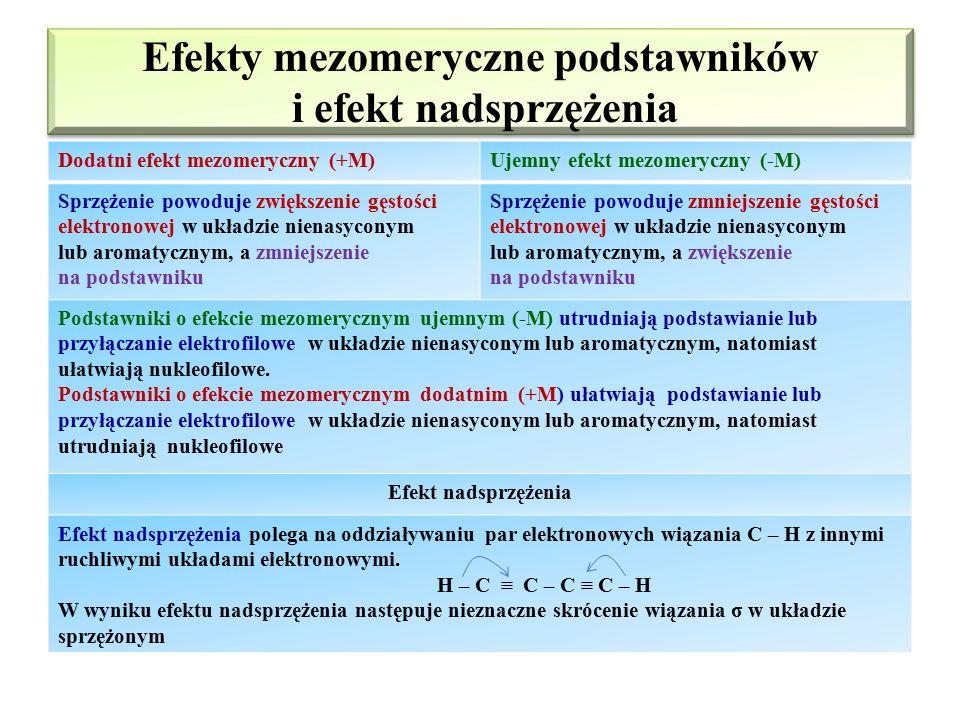 Efekty mezomeryczne podstawników i efekt nadsprzężenia