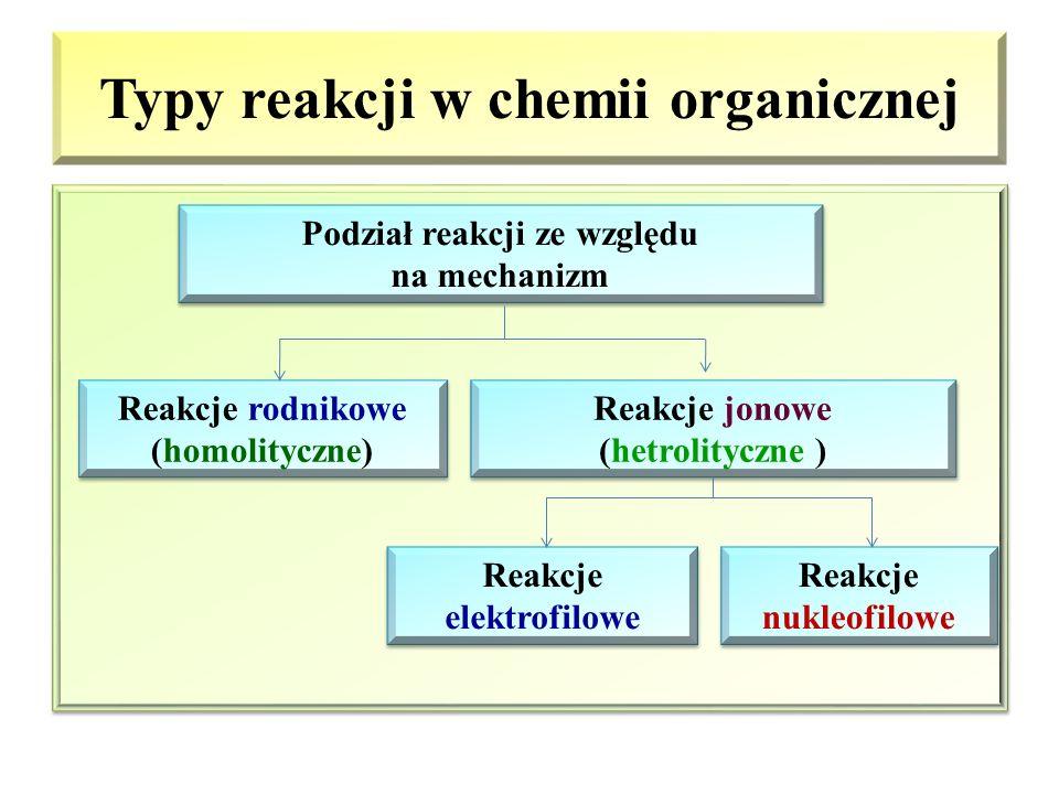 Typy reakcji w chemii organicznej