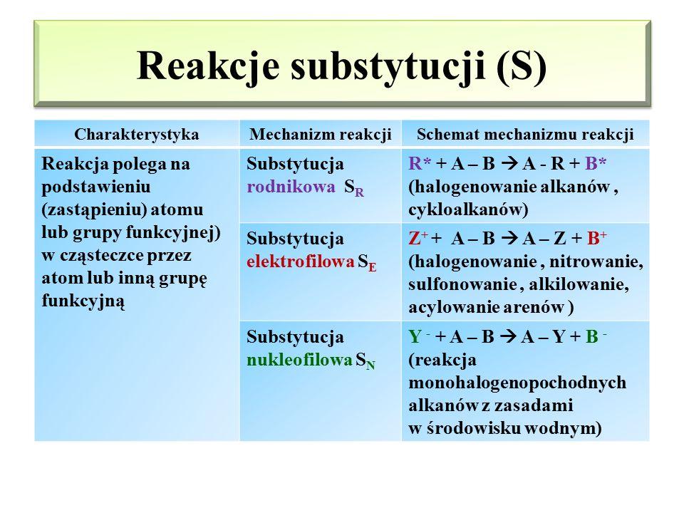 Reakcje substytucji (S)