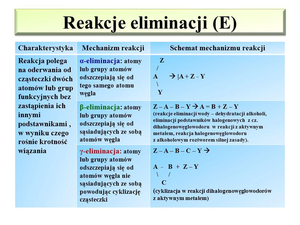 Reakcje eliminacji (E)
