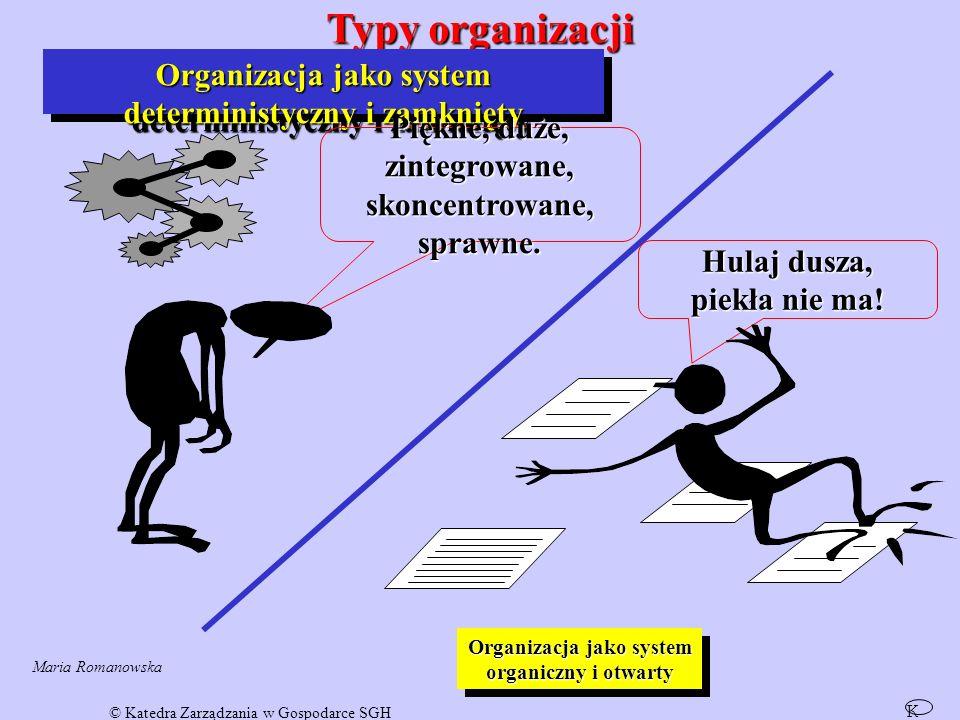 Typy organizacji Organizacja jako system deterministyczny i zamknięty