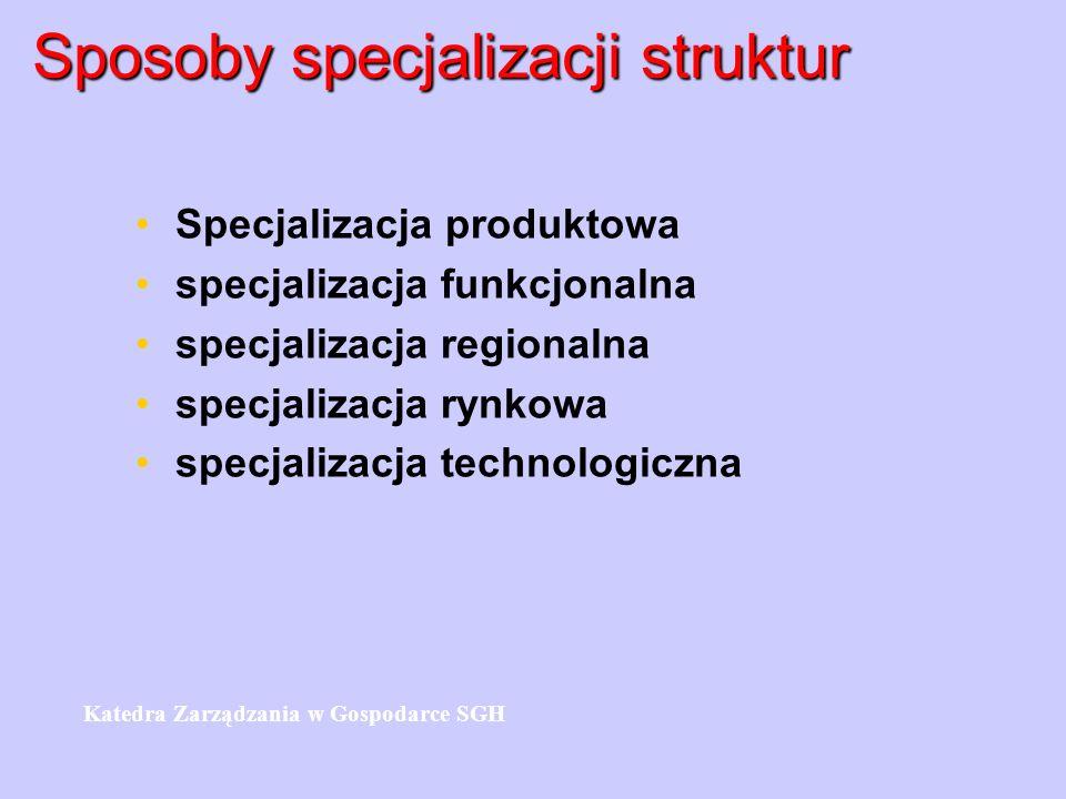 Sposoby specjalizacji struktur