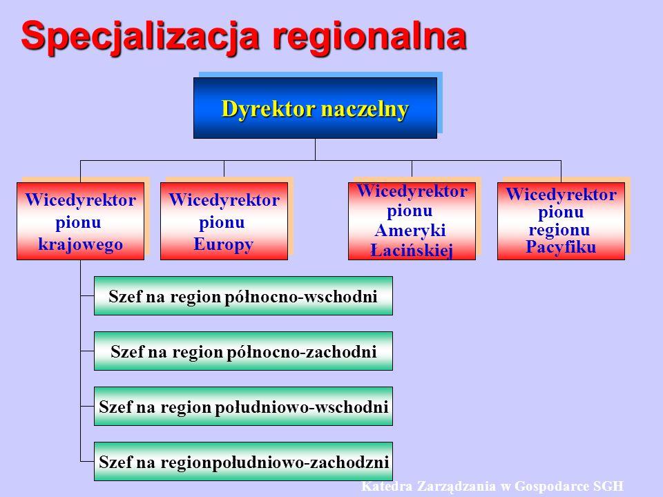 Specjalizacja regionalna