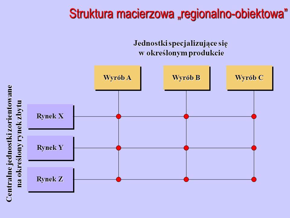 """Struktura macierzowa """"regionalno-obiektowa"""