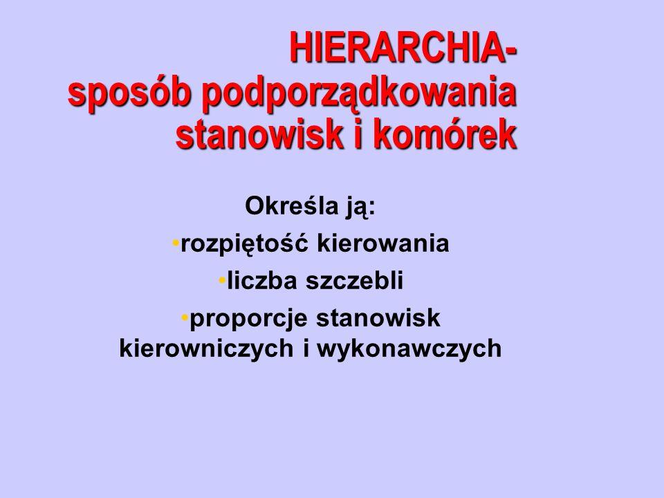 HIERARCHIA- sposób podporządkowania stanowisk i komórek