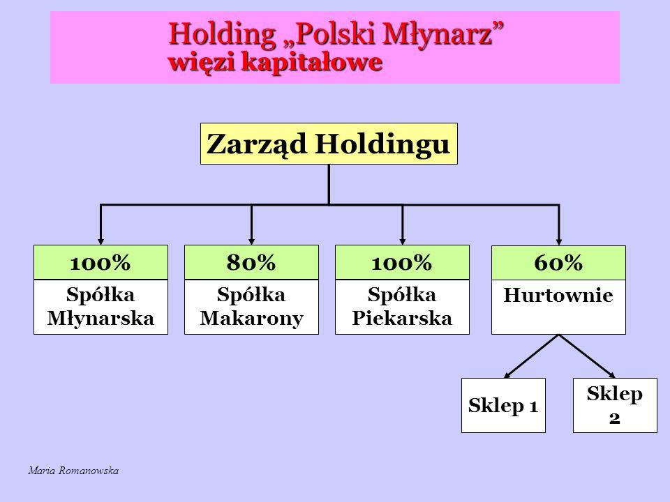 """Holding """"Polski Młynarz więzi kapitałowe"""