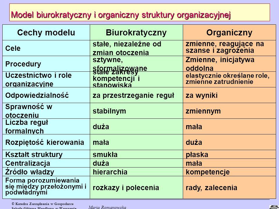 Model biurokratyczny i organiczny struktury organizacyjnej