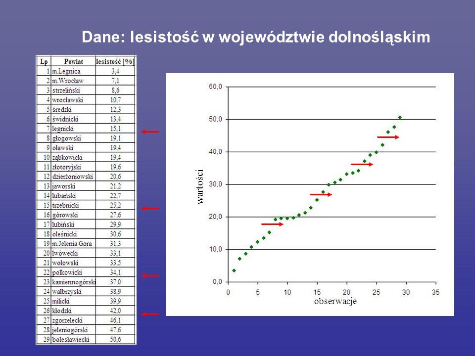 Dane: lesistość w województwie dolnośląskim