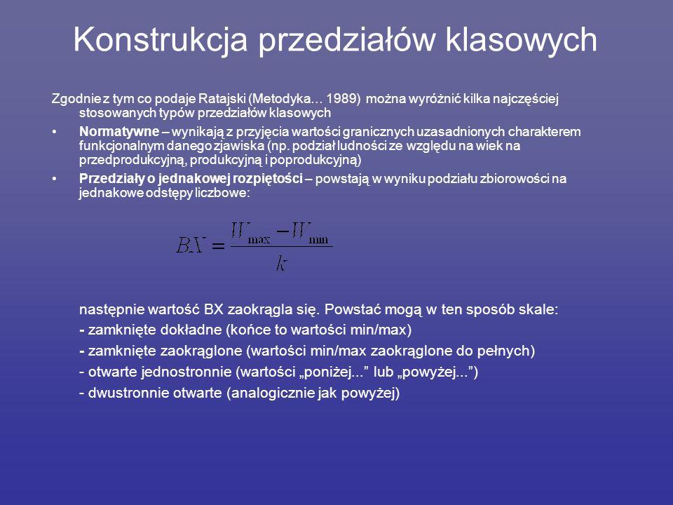 Konstrukcja przedziałów klasowych
