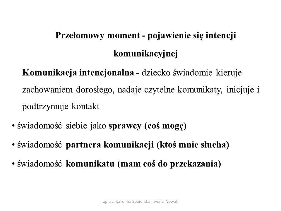 Przełomowy moment - pojawienie się intencji komunikacyjnej