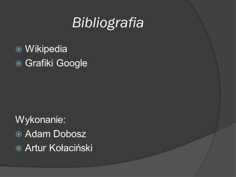 Bibliografia Wikipedia Grafiki Google Wykonanie: Adam Dobosz