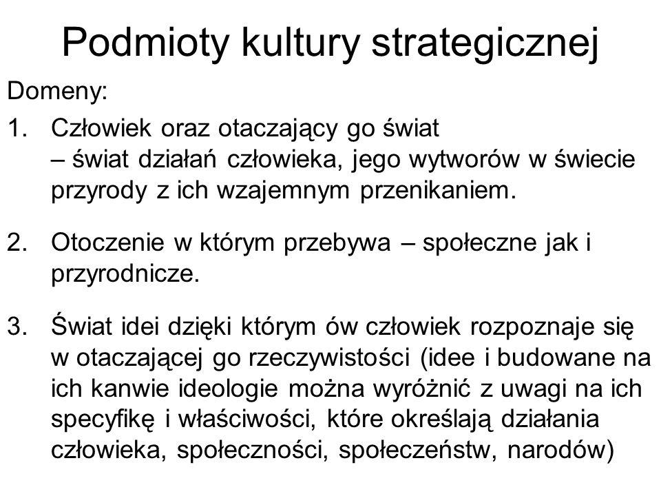 Podmioty kultury strategicznej