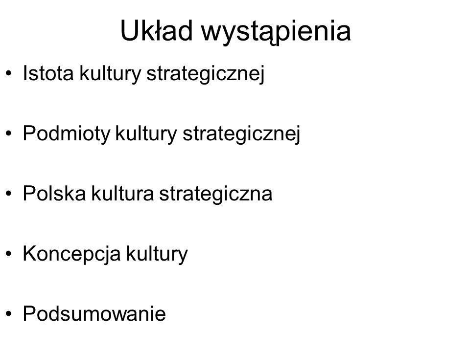 Układ wystąpienia Istota kultury strategicznej