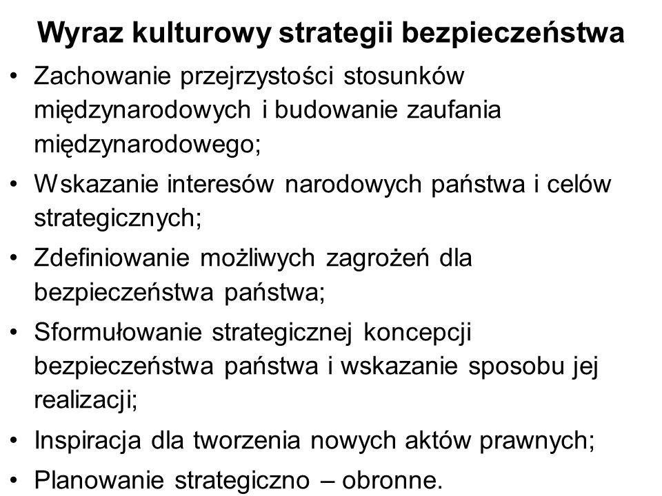 Wyraz kulturowy strategii bezpieczeństwa