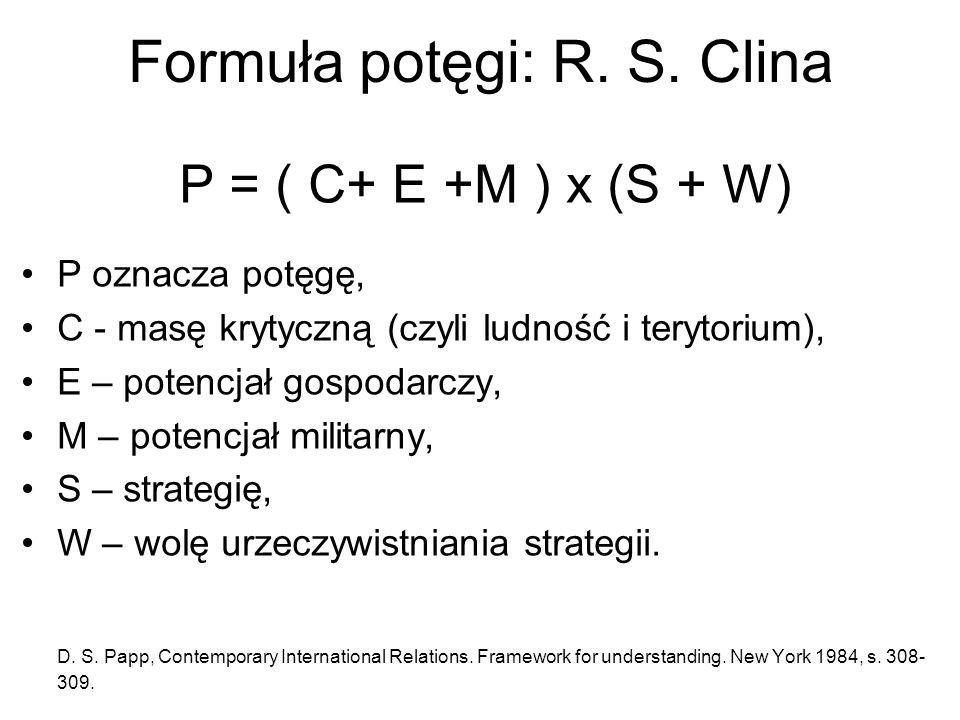 Formuła potęgi: R. S. Clina