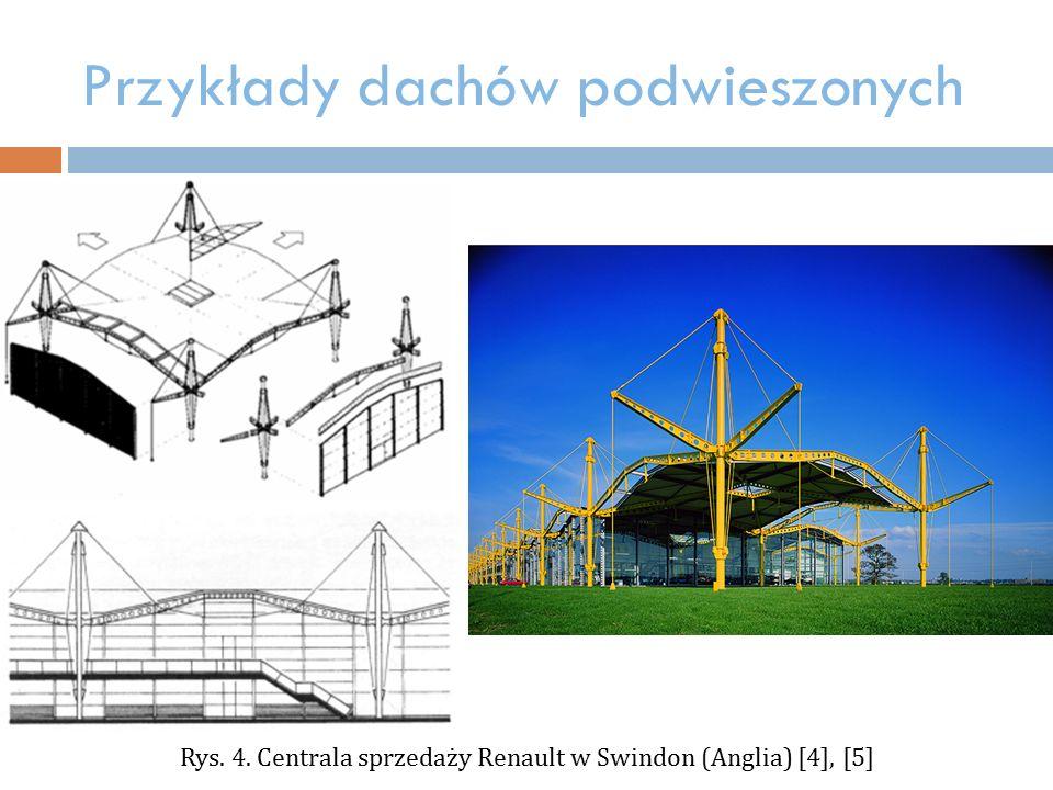 Przykłady dachów podwieszonych