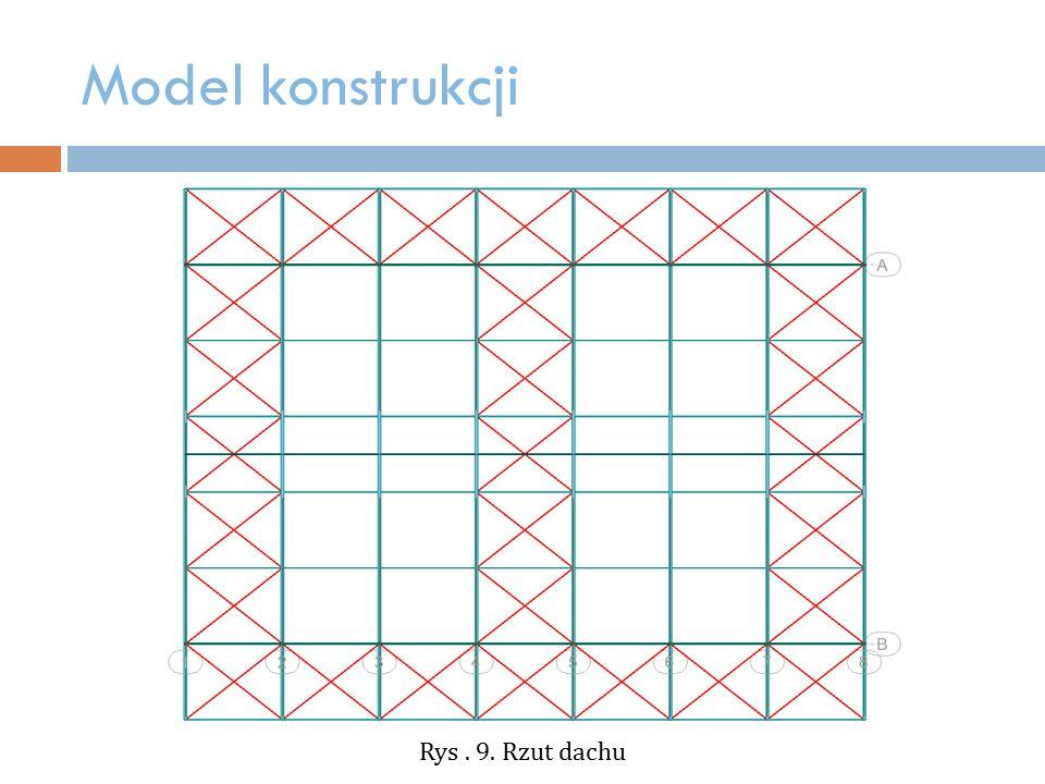Model konstrukcji Rys . 9. Rzut dachu