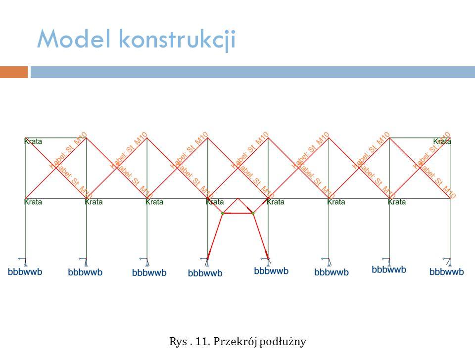 Model konstrukcji Rys . 11. Przekrój podłużny
