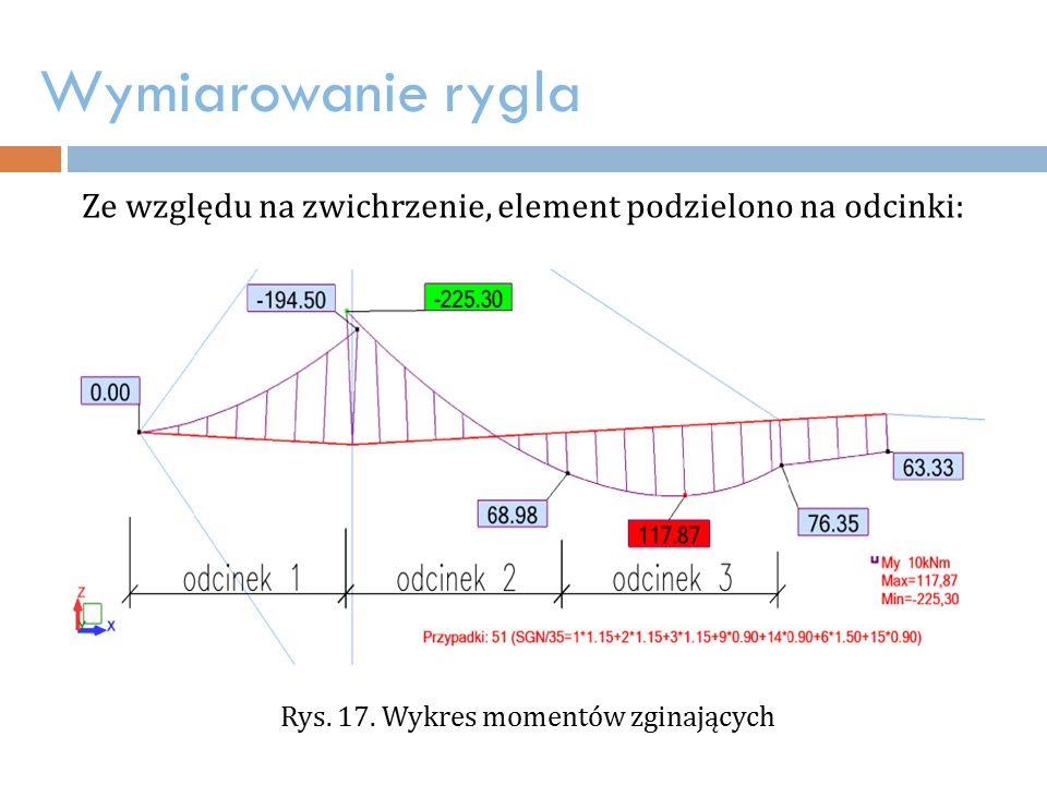 Wymiarowanie rygla Ze względu na zwichrzenie, element podzielono na odcinki: Rys.