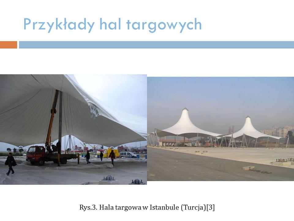 Przykłady hal targowych