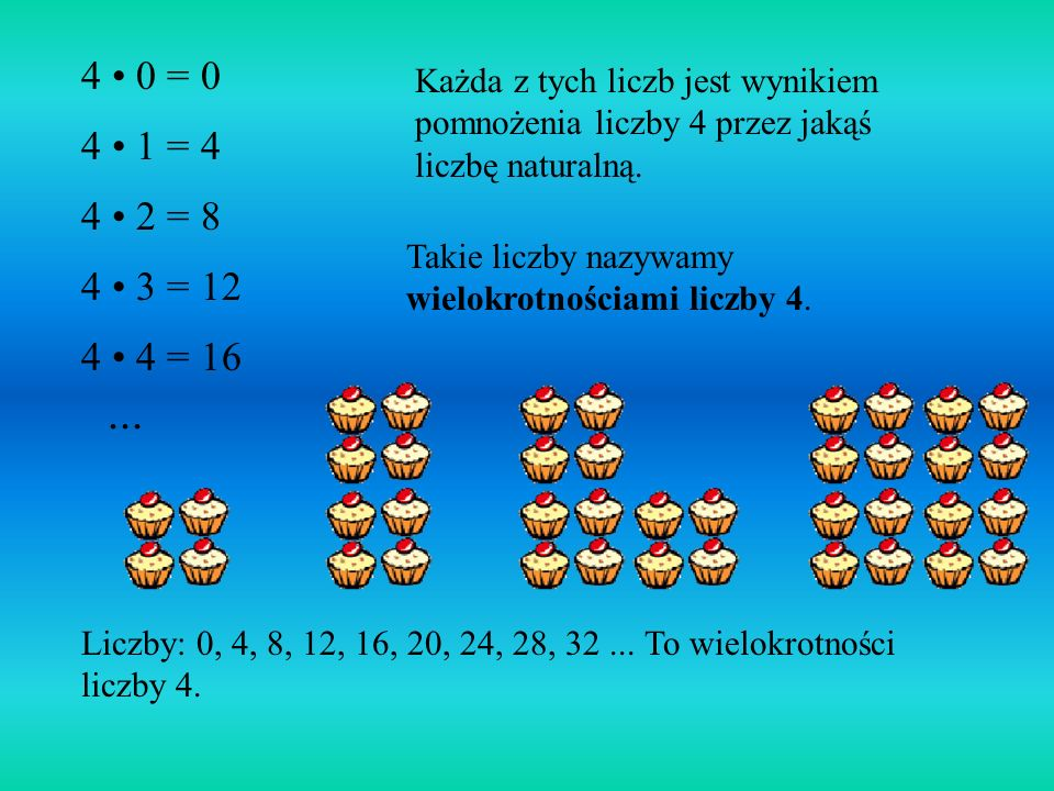 4 • 0 = 0 Każda z tych liczb jest wynikiem pomnożenia liczby 4 przez jakąś liczbę naturalną. 4 • 1 = 4.