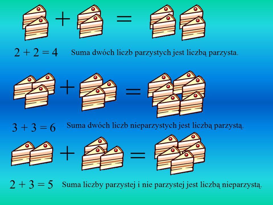 + = 2 + 2 = 4. Suma dwóch liczb parzystych jest liczbą parzysta. + = 3 + 3 = 6. Suma dwóch liczb nieparzystych jest liczbą parzystą.