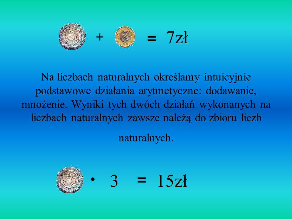 Na liczbach naturalnych określamy intuicyjnie podstawowe działania arytmetyczne: dodawanie, mnożenie. Wyniki tych dwóch działań wykonanych na liczbach naturalnych zawsze należą do zbioru liczb naturalnych.