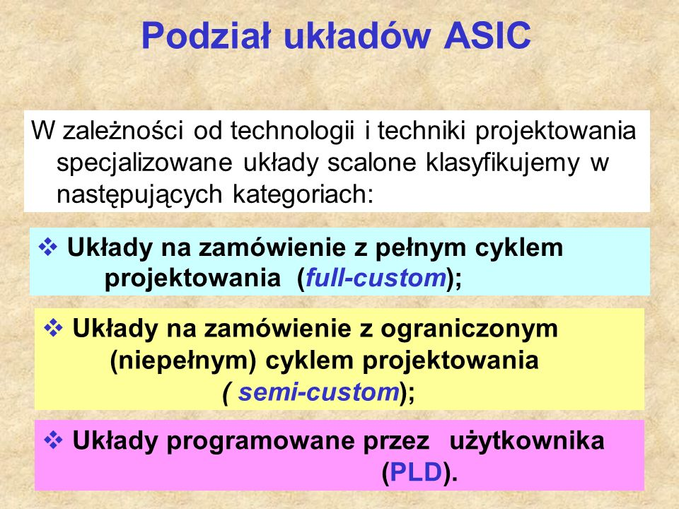 Podział układów ASIC W zależności od technologii i techniki projektowania specjalizowane układy scalone klasyfikujemy w następujących kategoriach: