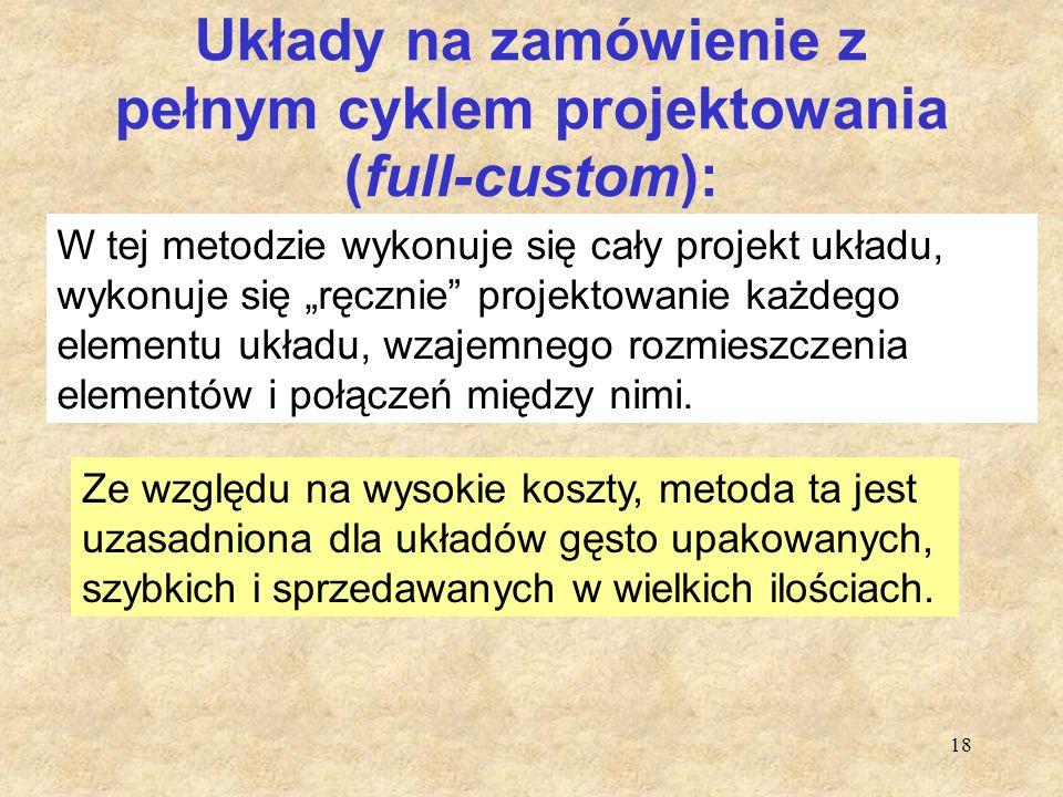 Układy na zamówienie z pełnym cyklem projektowania (full-custom):