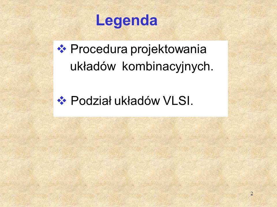 Legenda Procedura projektowania układów kombinacyjnych.
