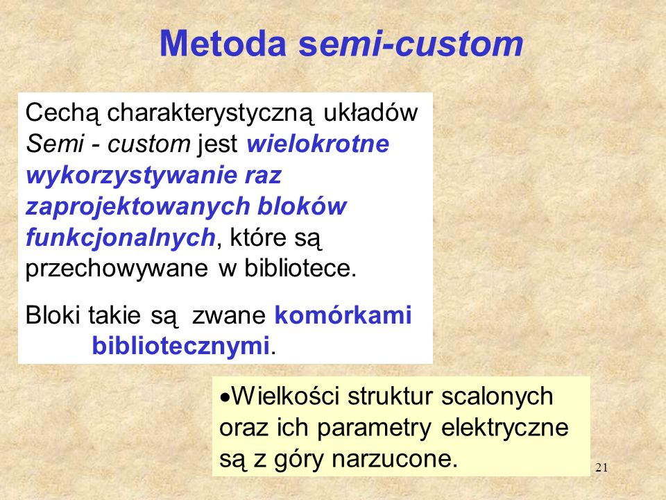 Metoda semi-custom