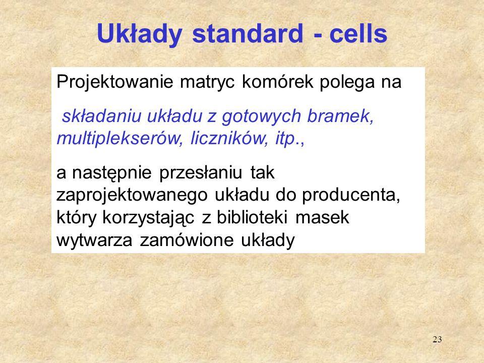 Układy standard - cells