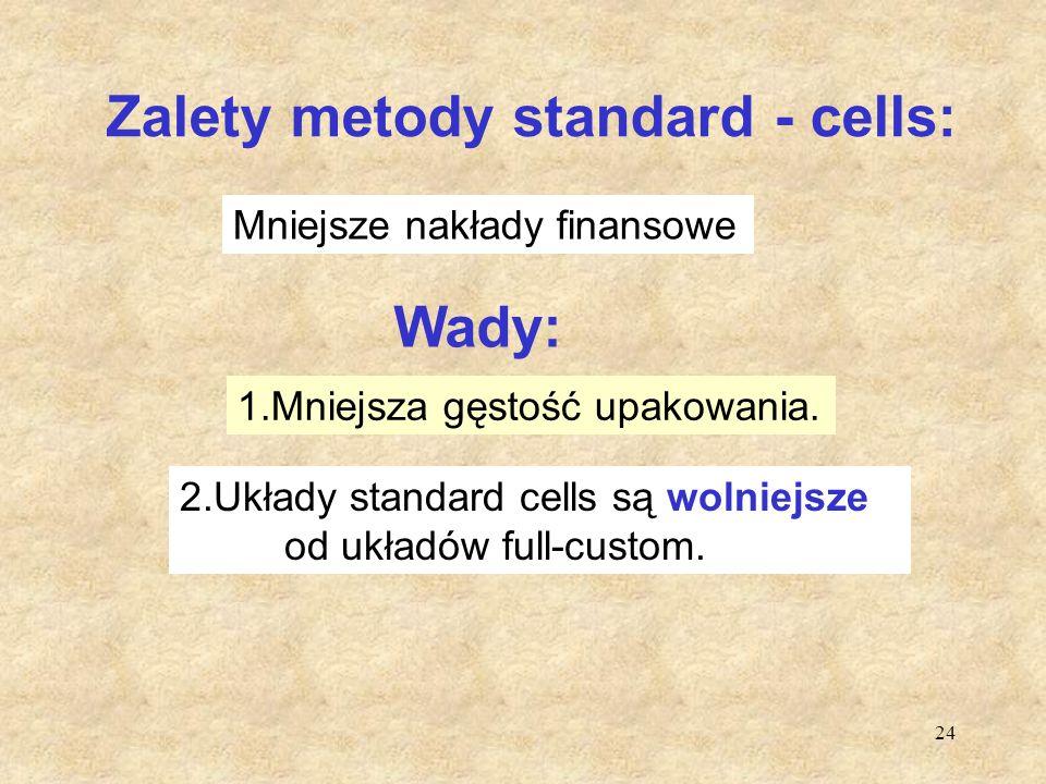 Zalety metody standard - cells: