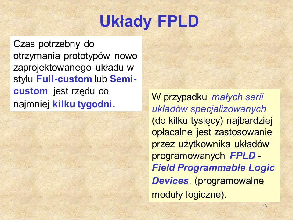 Układy FPLD