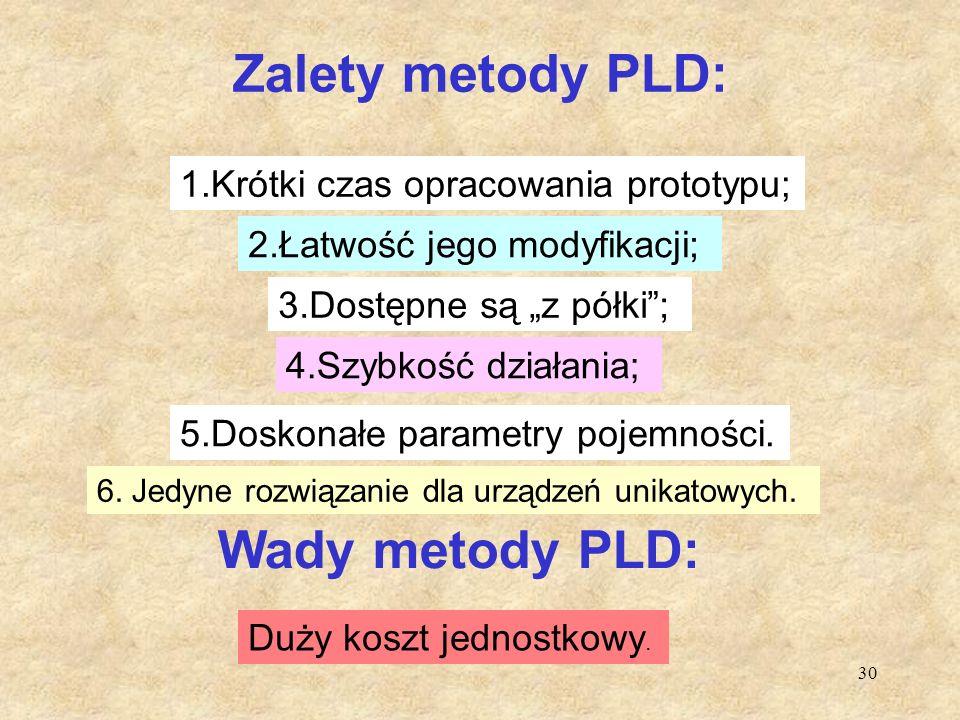 Zalety metody PLD: Wady metody PLD:
