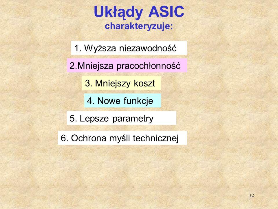 Ukłądy ASIC charakteryzuje: