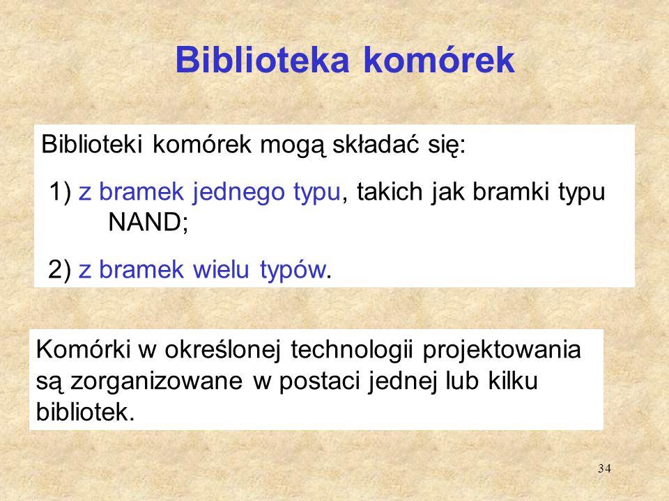 Biblioteka komórek Biblioteki komórek mogą składać się: