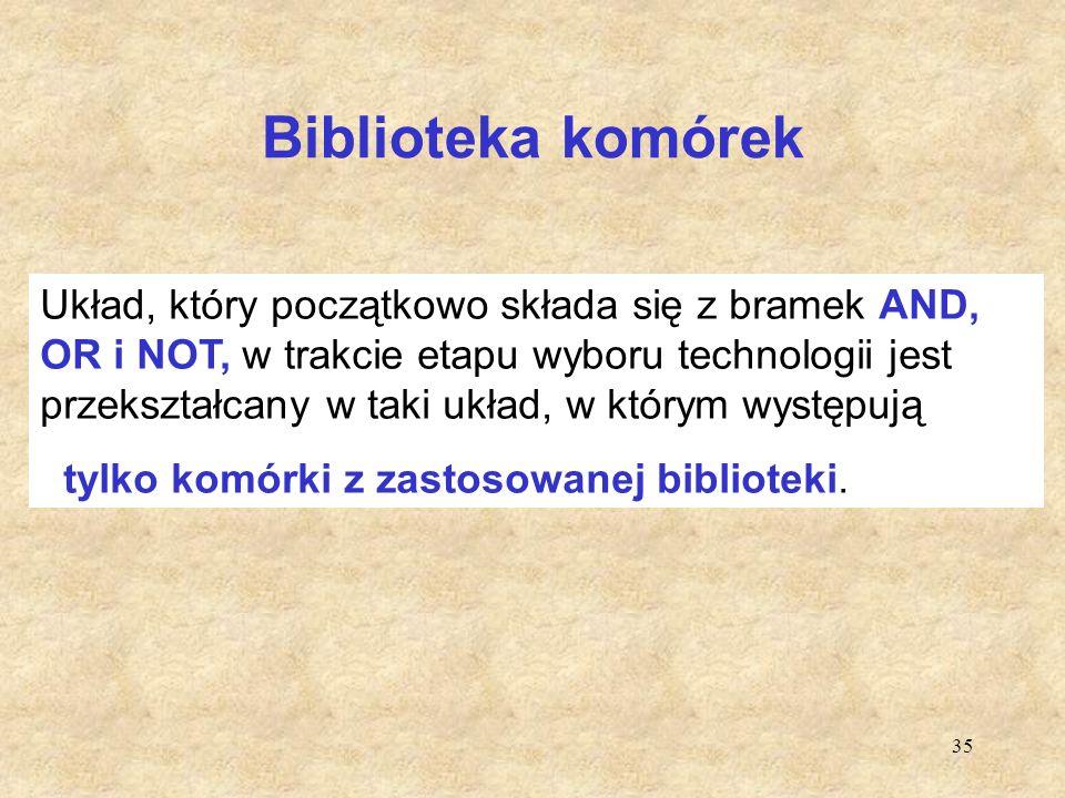 Biblioteka komórek