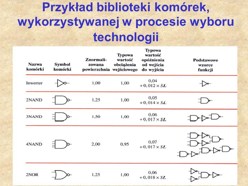 Przykład biblioteki komórek, wykorzystywanej w procesie wyboru technologii