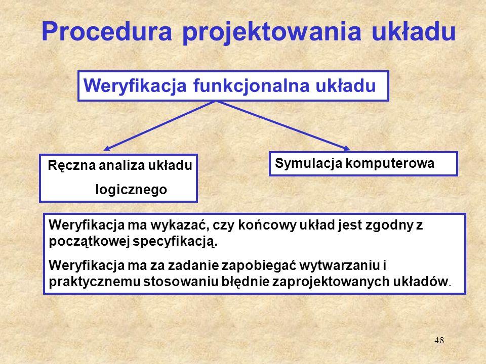 Procedura projektowania układu