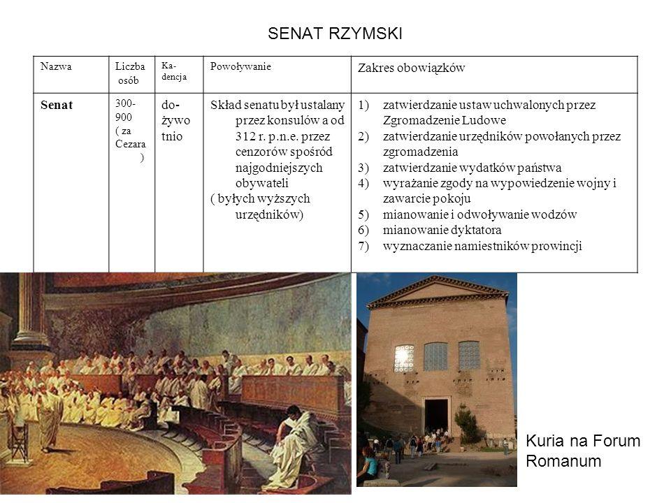 SENAT RZYMSKI Kuria na Forum Romanum Zakres obowiązków Senat do- żywo