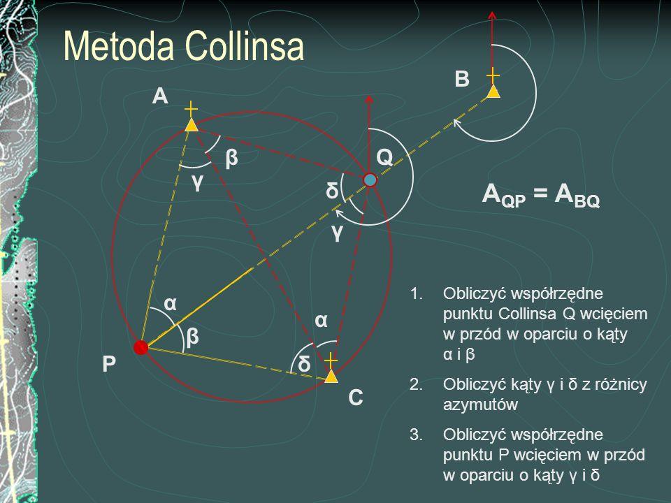 Metoda Collinsa AQP = ABQ B A β Q γ δ γ α α β P δ C
