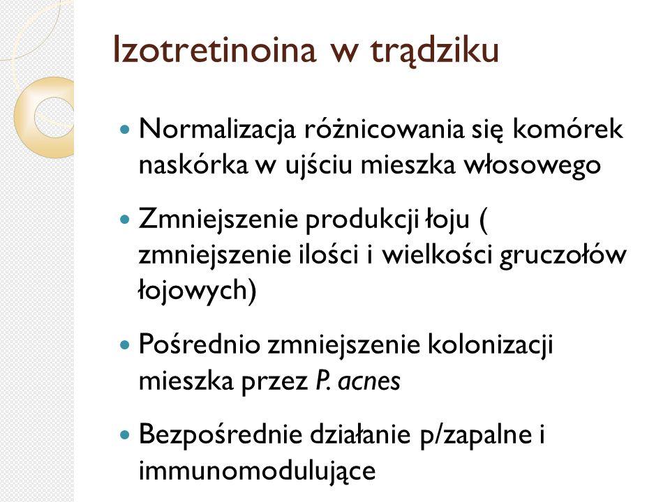 Izotretinoina w trądziku