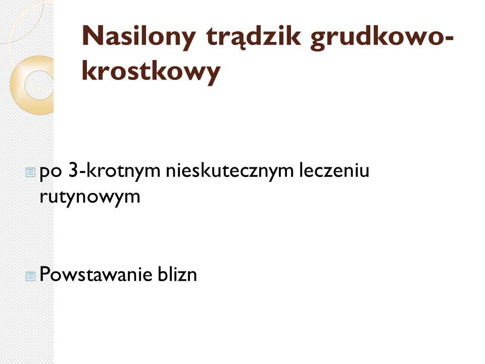 Nasilony trądzik grudkowo-krostkowy