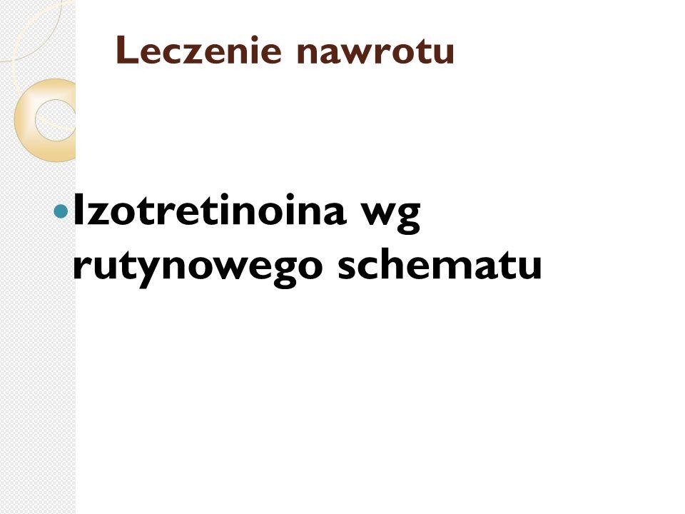 Izotretinoina wg rutynowego schematu