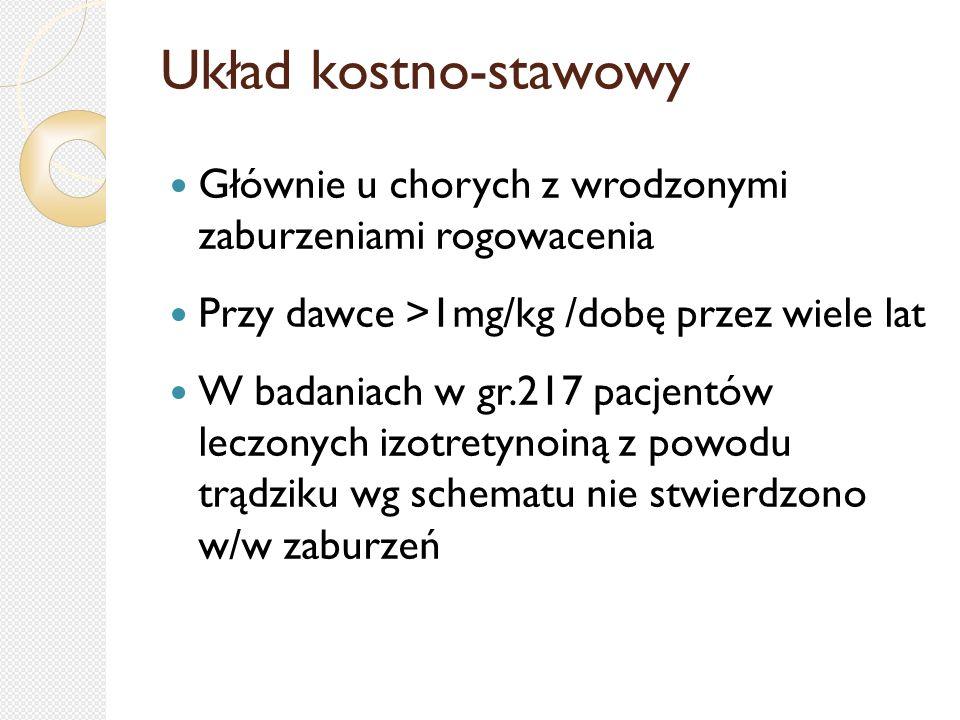 Układ kostno-stawowy Głównie u chorych z wrodzonymi zaburzeniami rogowacenia. Przy dawce >1mg/kg /dobę przez wiele lat.